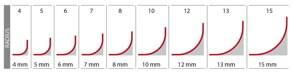 dati_tecnici_corner_cutting