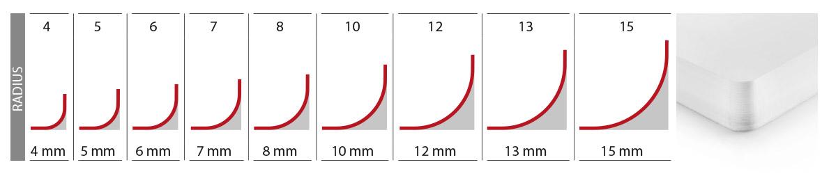 dati_tecnici_corner_trim